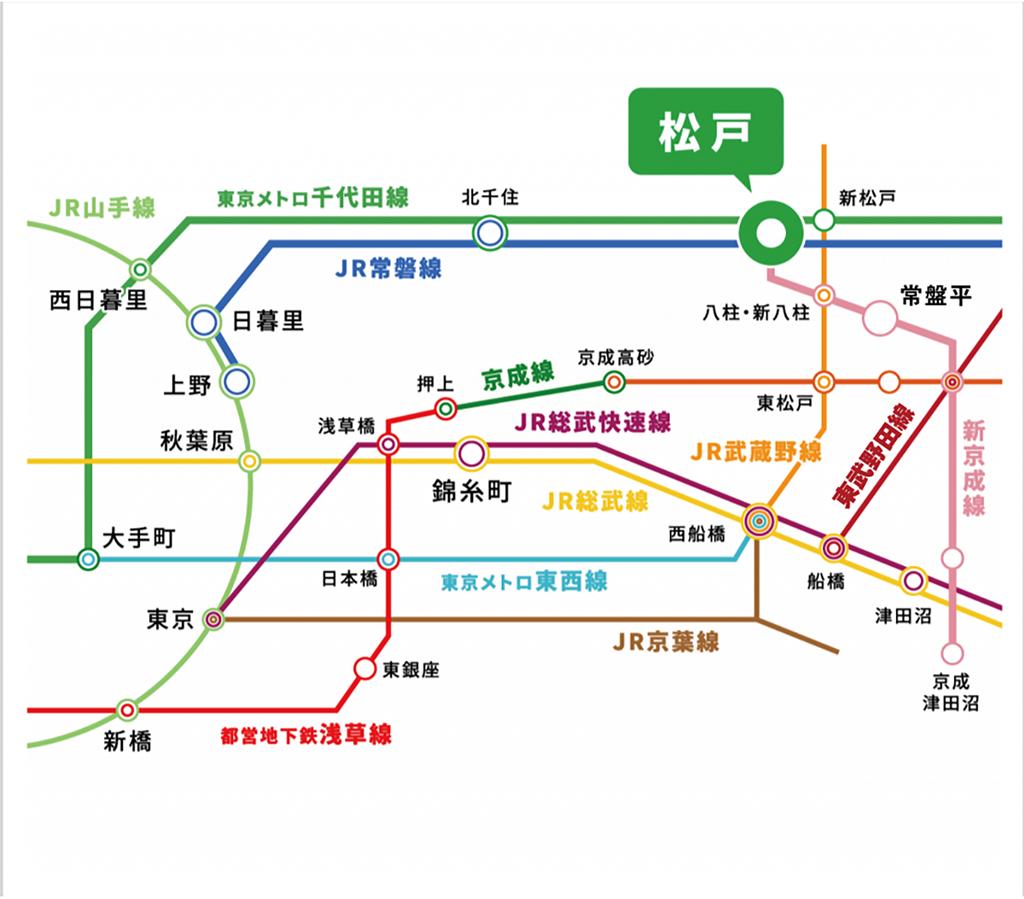松戸 郵便 局 営業 時間